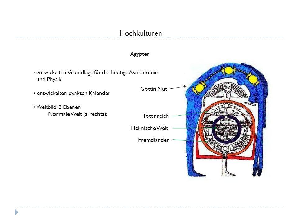 Hochkulturen Ägypter und Physik entwickelten exakten Kalender
