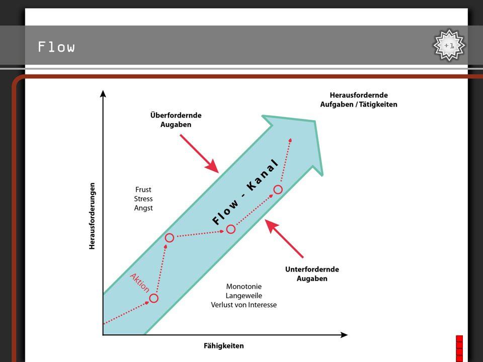 Flow +1. ### Wer hat das Modell vom Flow-Kanal definiert (Mihály Csíkszentmihályi)