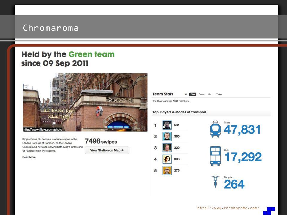 Chromaroma Ausschnitt Userbereich der Internetseite