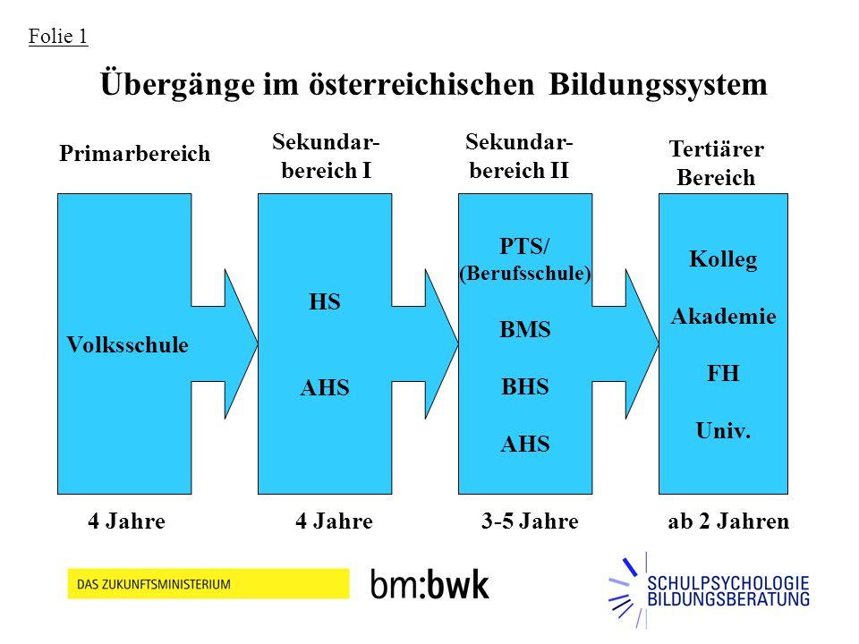 Übergänge im österreichischen Bildungssystem