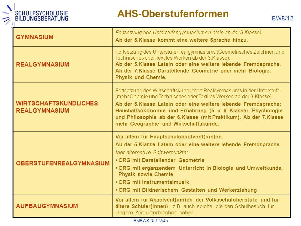 AHS-Oberstufenformen