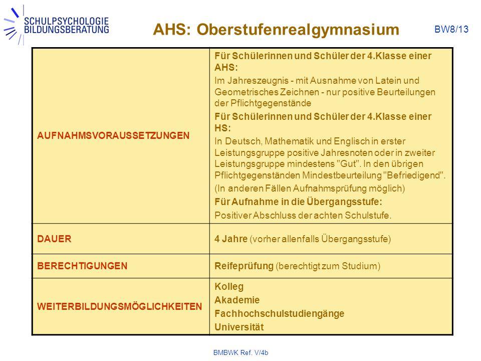 AHS: Oberstufenrealgymnasium