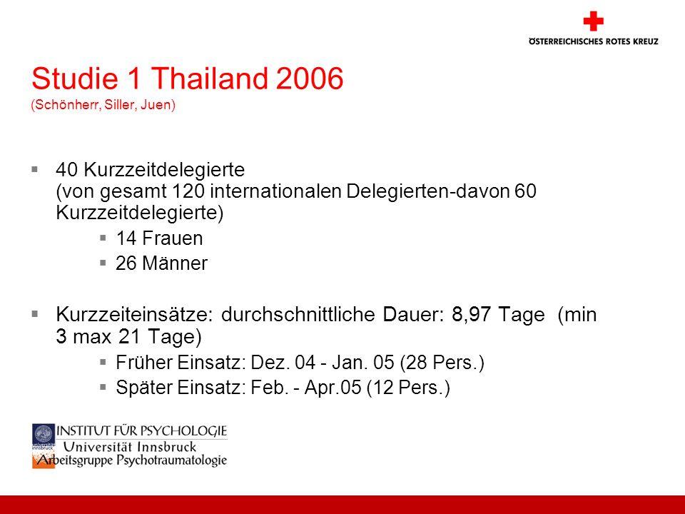 Studie 1 Thailand 2006 (Schönherr, Siller, Juen)