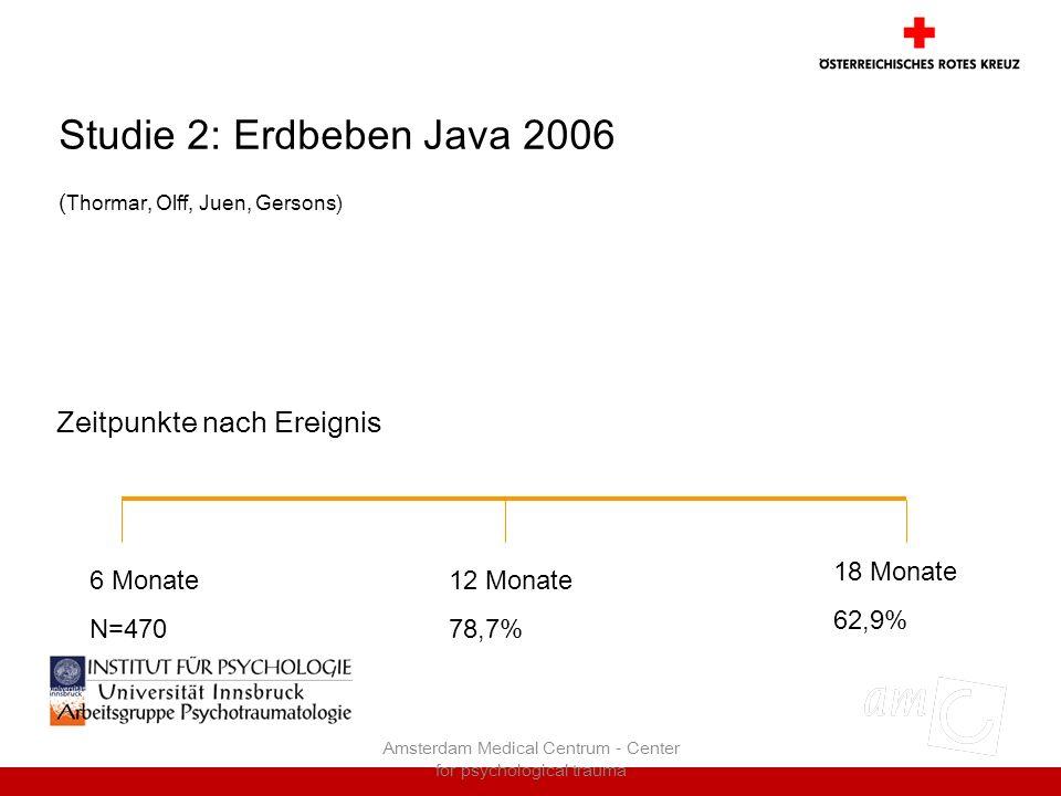 Studie 2: Erdbeben Java 2006 (Thormar, Olff, Juen, Gersons)