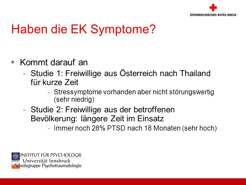Haben die EK Symptome Kommt darauf an