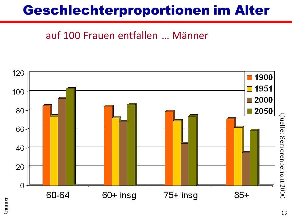 Geschlechterproportionen im Alter