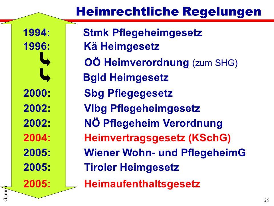 Heimrechtliche Regelungen
