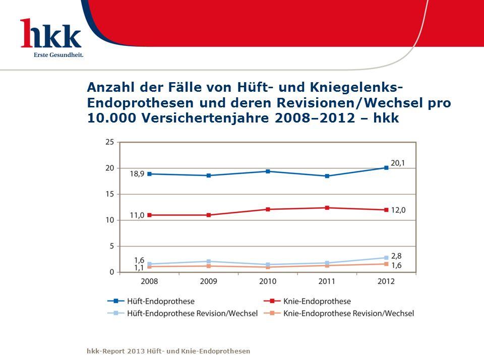 Anzahl der Fälle von Hüft- und Kniegelenks-Endoprothesen und deren Revisionen/Wechsel pro 10.000 Versichertenjahre 2008–2012 – hkk