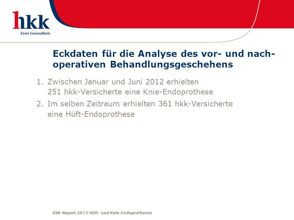 Eckdaten für die Analyse des vor- und nach-operativen Behandlungsgeschehens