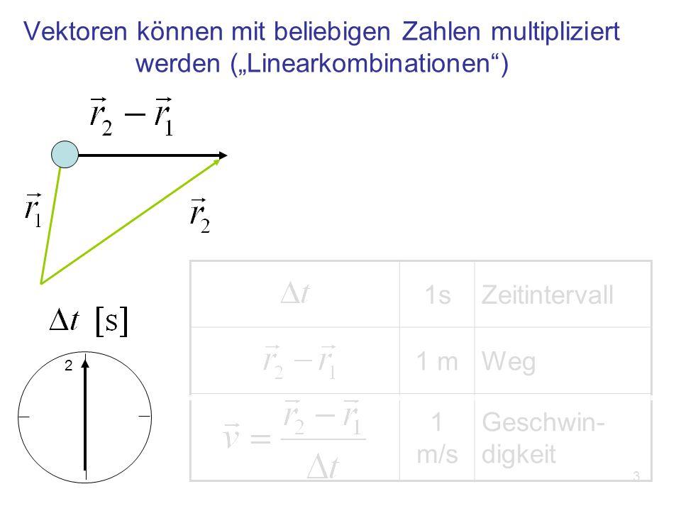 """Vektoren können mit beliebigen Zahlen multipliziert werden (""""Linearkombinationen )"""