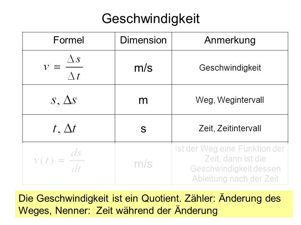 Geschwindigkeit m/s m s Formel Dimension Anmerkung