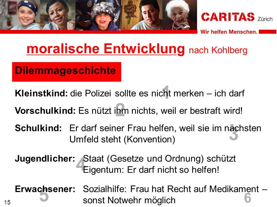 moralische Entwicklung nach Kohlberg