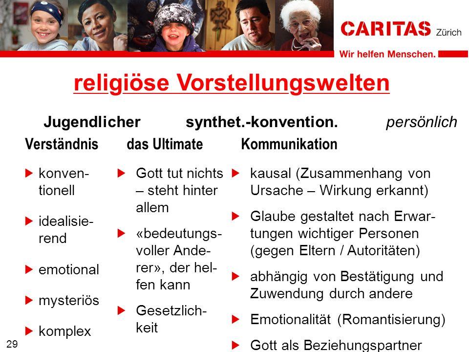 religiöse Vorstellungswelten