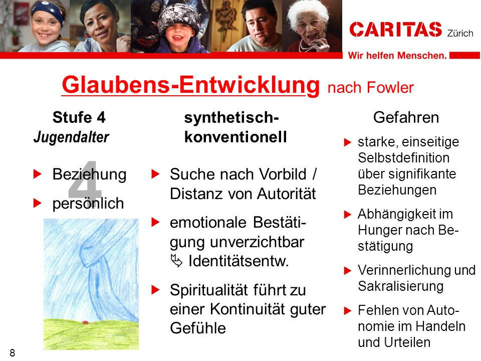 Glaubens-Entwicklung nach Fowler