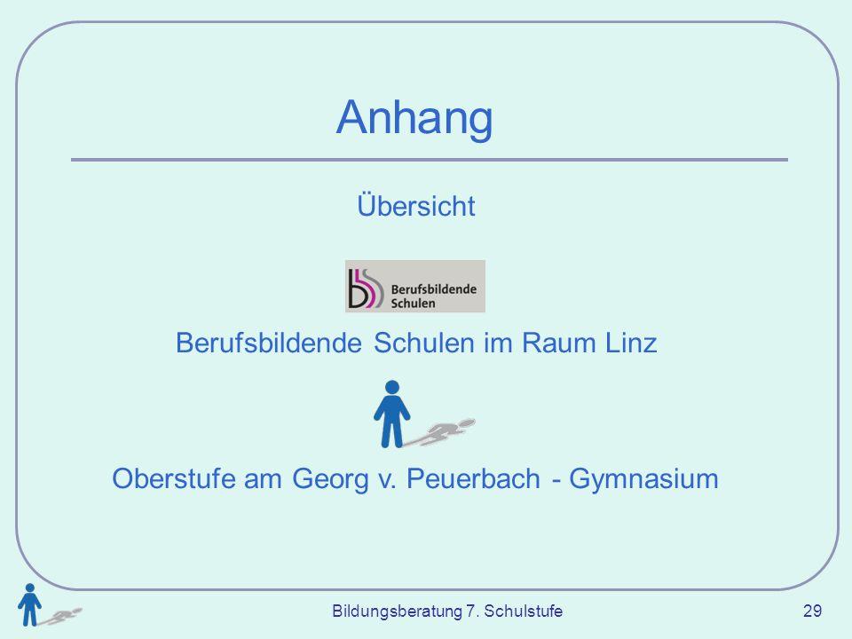 Anhang Übersicht Berufsbildende Schulen im Raum Linz