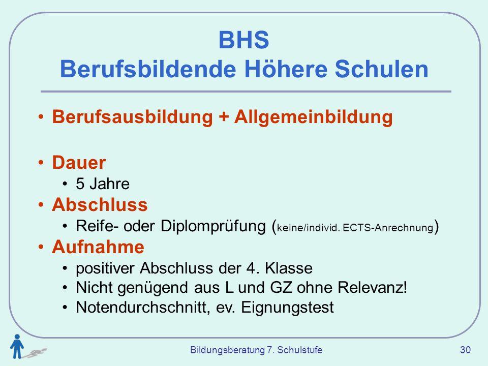 Berufsbildende Höhere Schulen