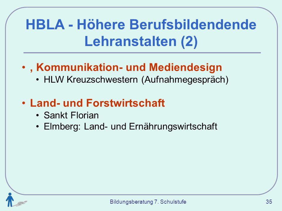 HBLA - Höhere Berufsbildendende Lehranstalten (2)