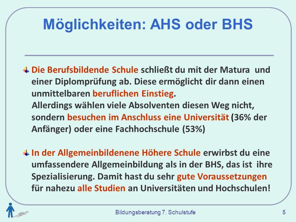 Möglichkeiten: AHS oder BHS