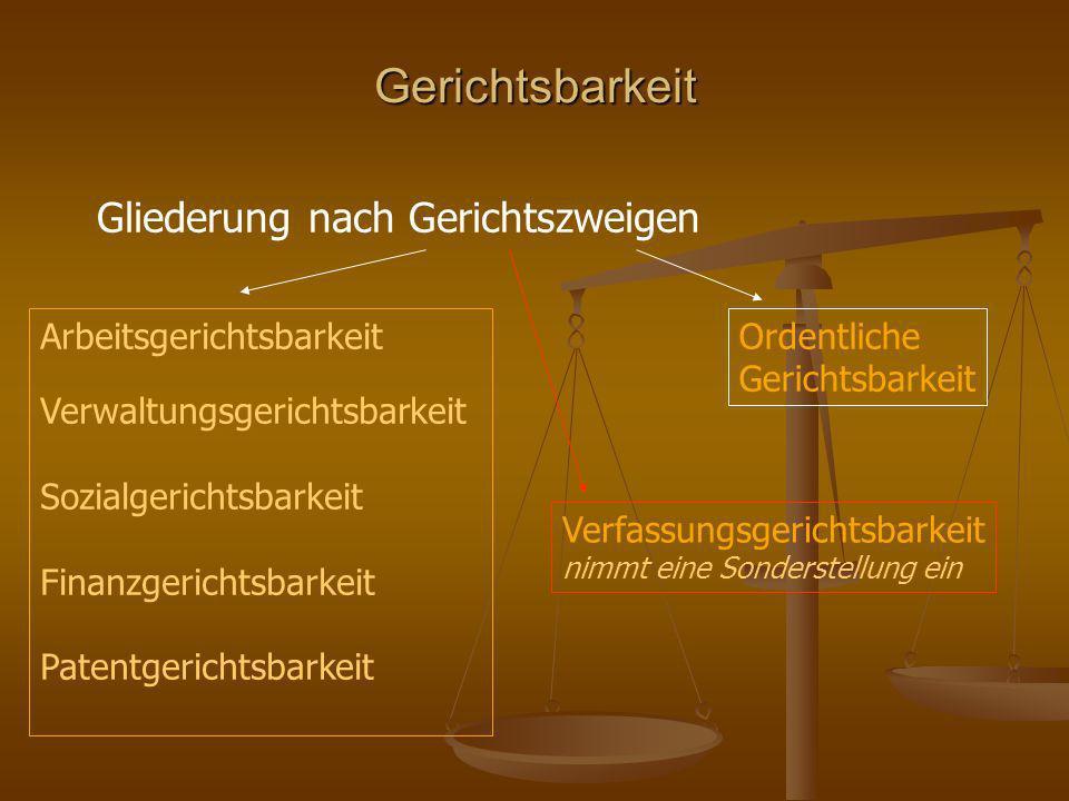 Gerichtsbarkeit Gliederung nach Gerichtszweigen Arbeitsgerichtsbarkeit
