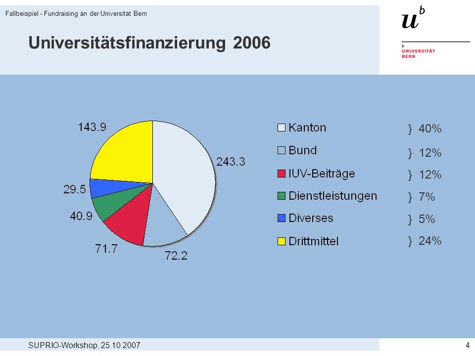 Universitätsfinanzierung 2006