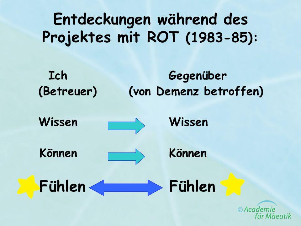 Entdeckungen während des Projektes mit ROT (1983-85):