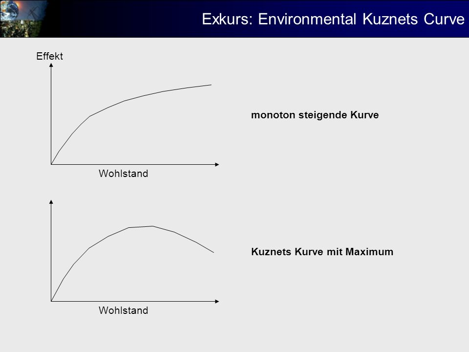 Exkurs: Environmental Kuznets Curve