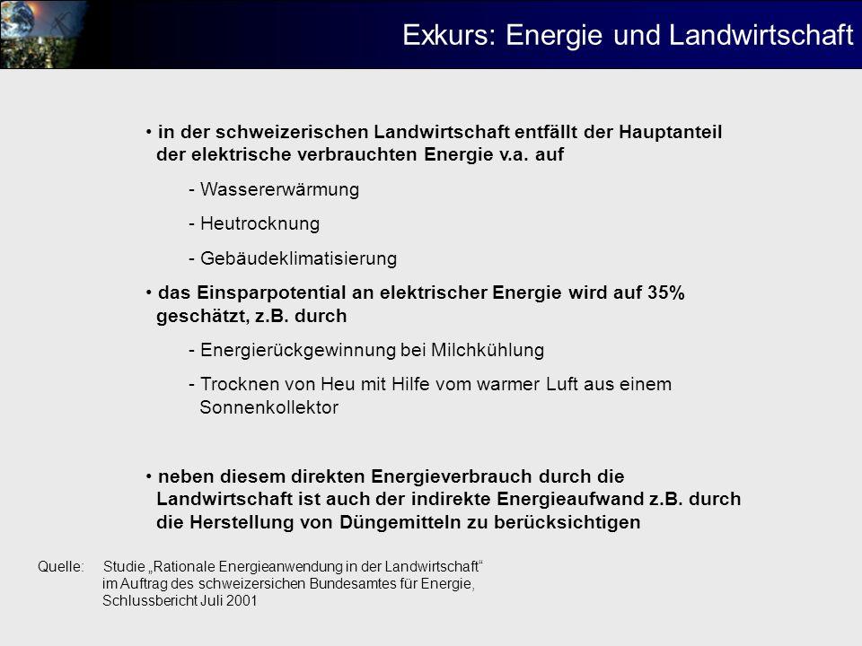 Exkurs: Energie und Landwirtschaft