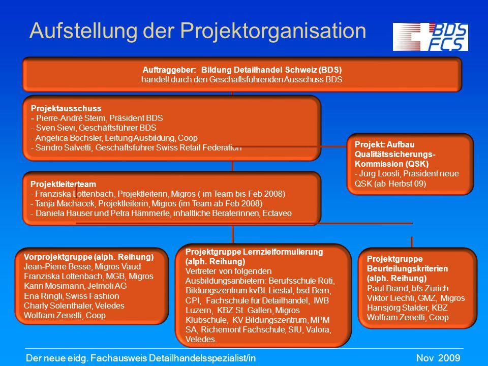 Aufstellung der Projektorganisation