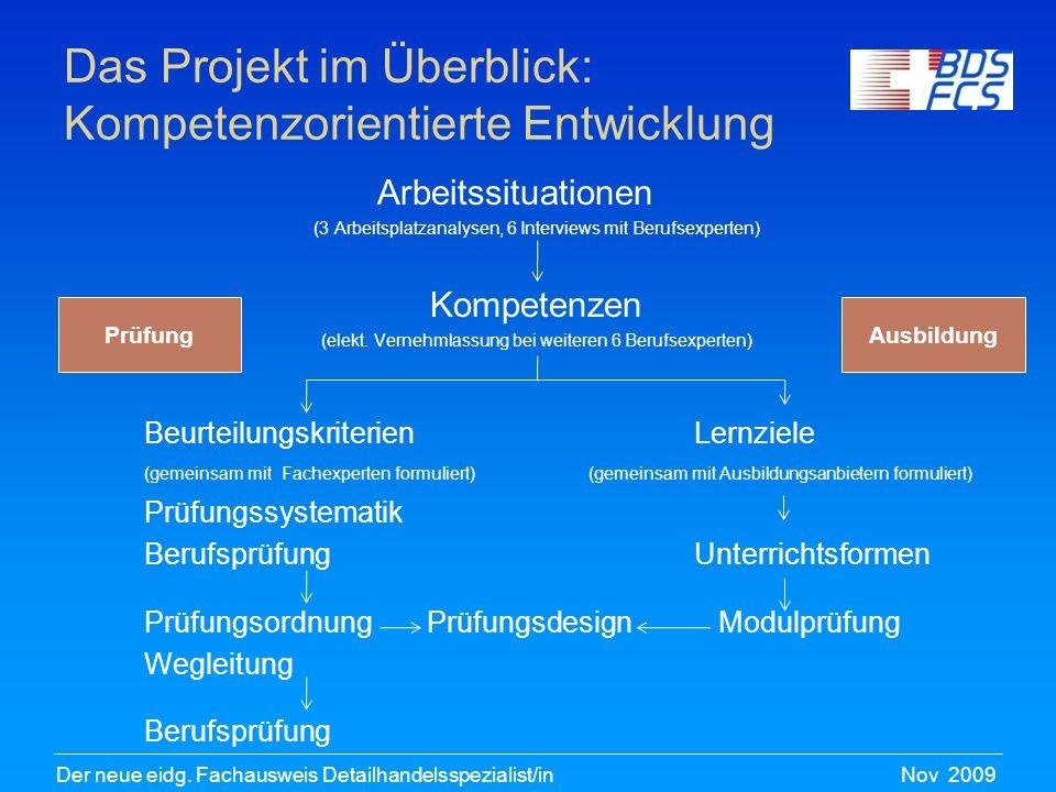 Das Projekt im Überblick: Kompetenzorientierte Entwicklung