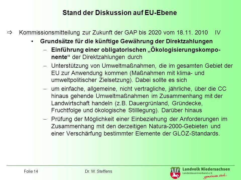 Stand der Diskussion auf EU-Ebene