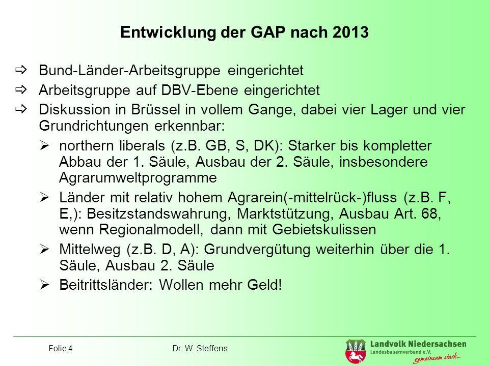 Entwicklung der GAP nach 2013