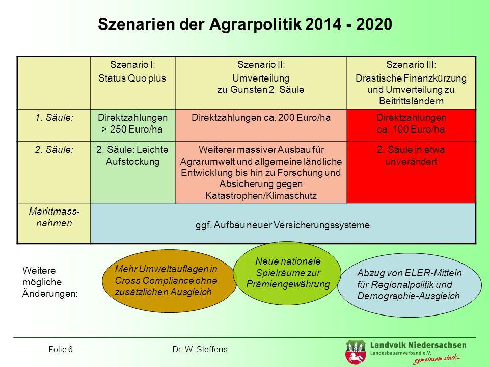 Szenarien der Agrarpolitik 2014 - 2020