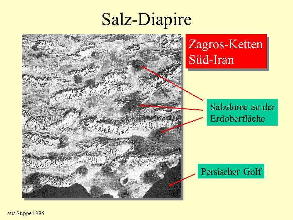 Salz-Diapire Zagros-Ketten Süd-Iran Salzdome an der Erdoberfläche