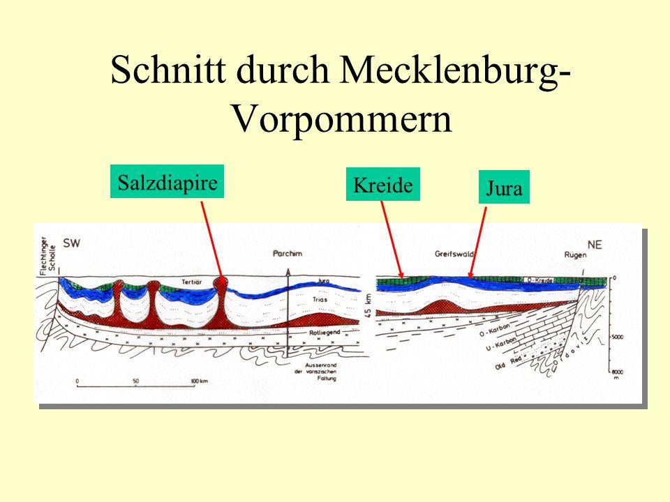 Schnitt durch Mecklenburg-Vorpommern