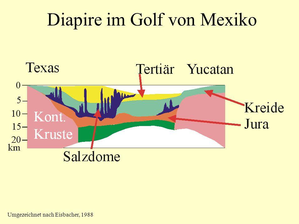 Diapire im Golf von Mexiko