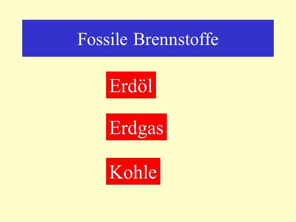 Fossile Brennstoffe Erdöl Erdgas Kohle