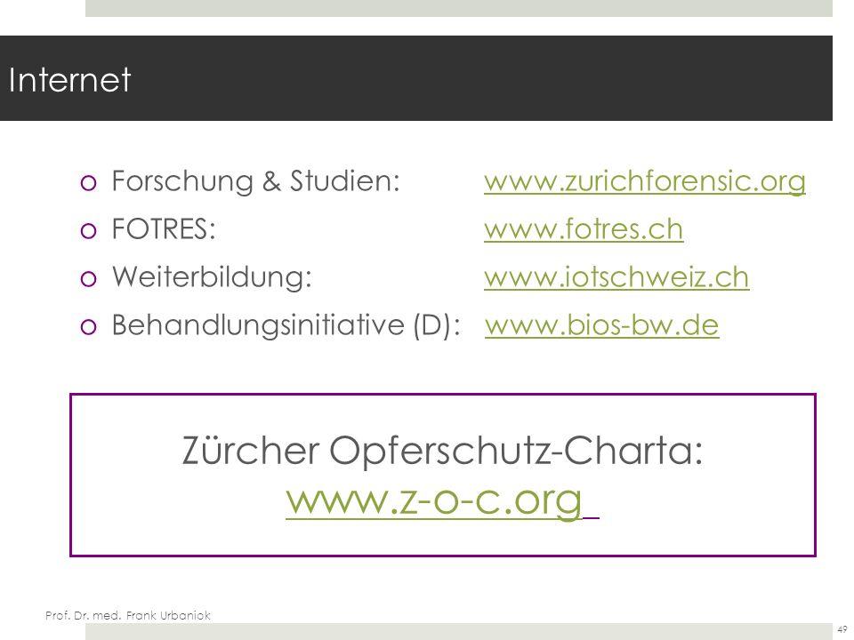 Zürcher Opferschutz-Charta: