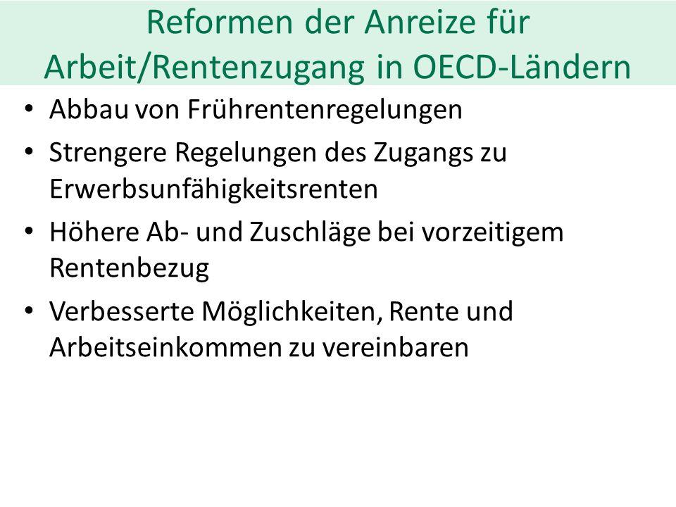 Reformen der Anreize für Arbeit/Rentenzugang in OECD-Ländern