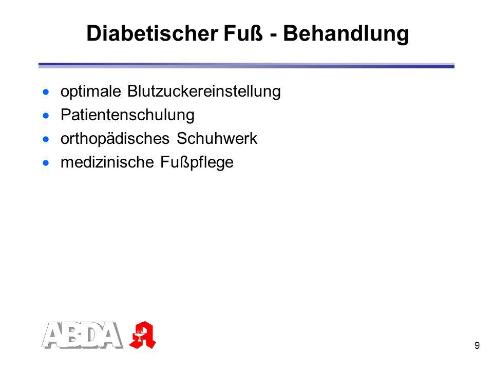 Diabetischer Fuß - Behandlung
