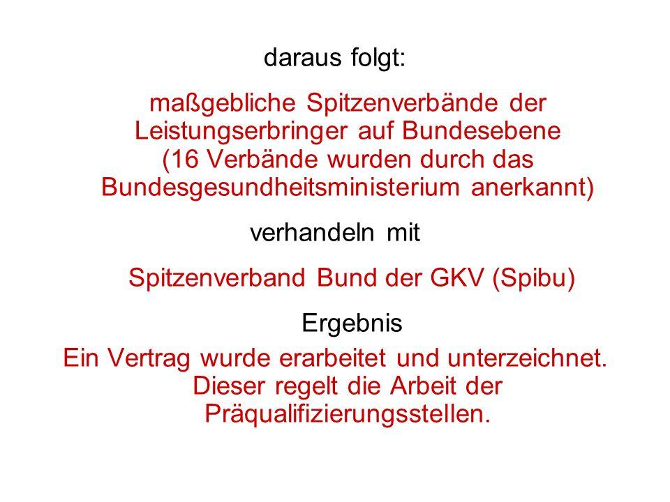 Spitzenverband Bund der GKV (Spibu)