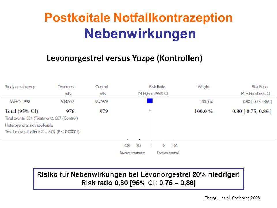 Postkoitale Notfallkontrazeption Nebenwirkungen