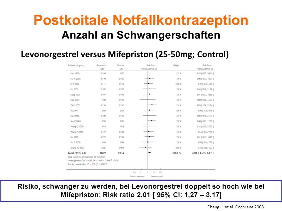 Postkoitale Notfallkontrazeption Anzahl an Schwangerschaften