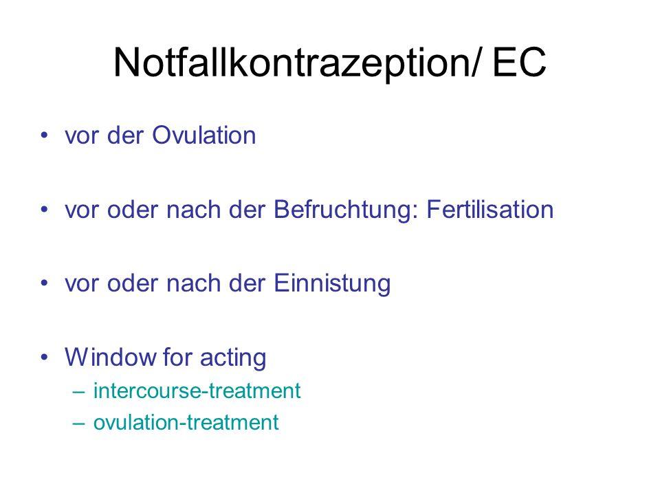 Notfallkontrazeption/ EC
