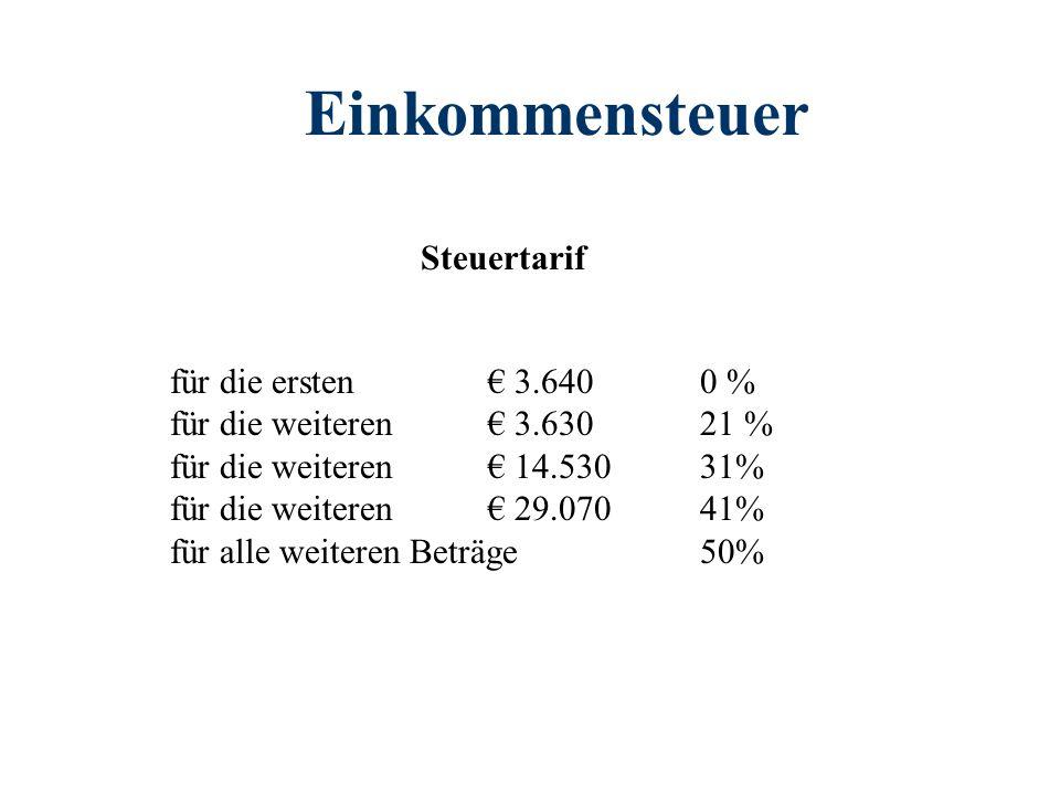 Einkommensteuer Steuertarif für die ersten € 3.640 0 %