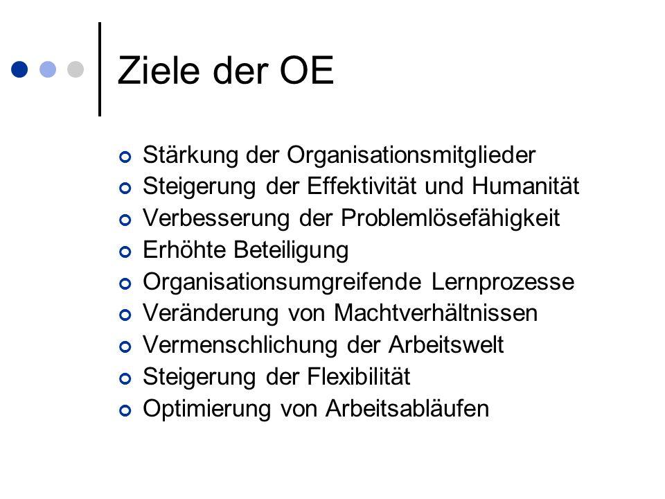 Ziele der OE Stärkung der Organisationsmitglieder