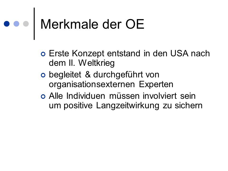 Merkmale der OE Erste Konzept entstand in den USA nach dem II. Weltkrieg. begleitet & durchgeführt von organisationsexternen Experten.