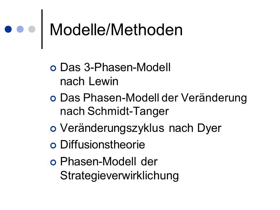 Modelle/Methoden Das 3-Phasen-Modell nach Lewin