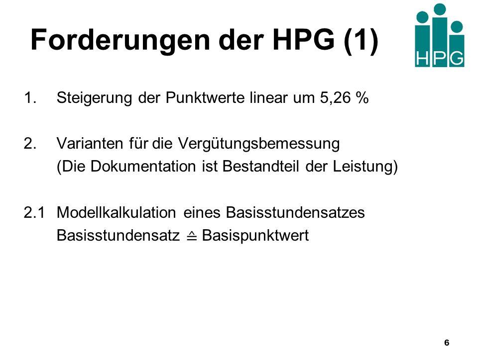 Forderungen der HPG (1) 1. Steigerung der Punktwerte linear um 5,26 %