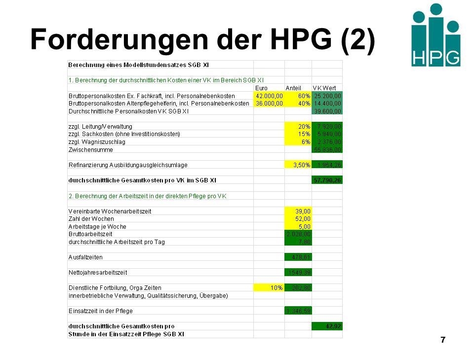 Forderungen der HPG (2)