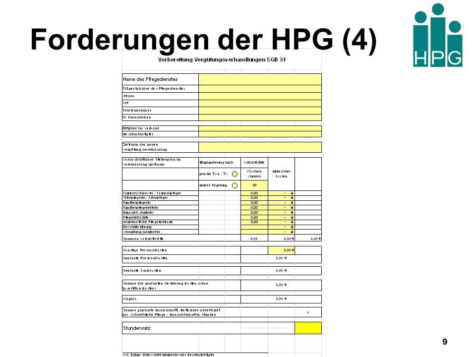 Forderungen der HPG (4)